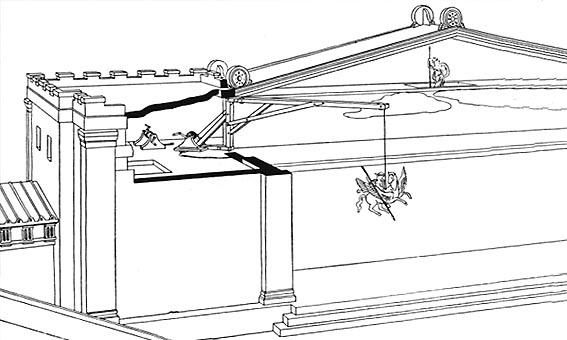 Схема устройства эоремы
